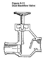 figure_511_dual_backflow_valve