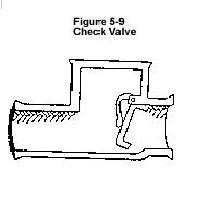 figure_59_checkvalve